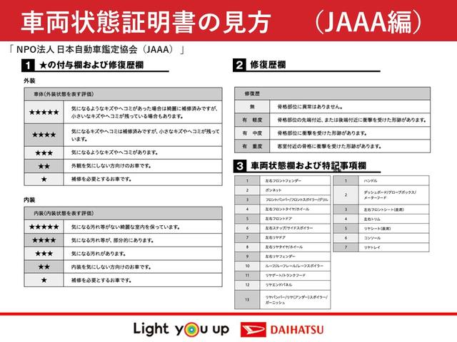 ミライースX SAIIILEDヘッドランプ、電動格納式ドアミラー、自発光式デジタルメーターブルーイルミネーションメーター、キーレスエントリー(静岡県)の中古車