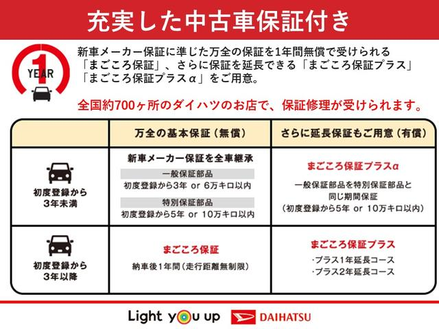 ムーヴキャンバスGメイクアップリミテッド SAIII(静岡県)の中古車