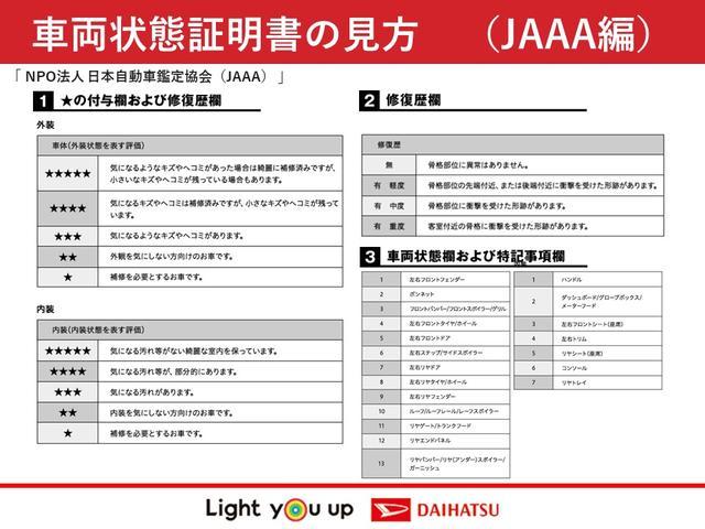 ハイゼットカーゴクルーズSAIII4WD LEDヘッドライト 5FM(秋田県)の中古車