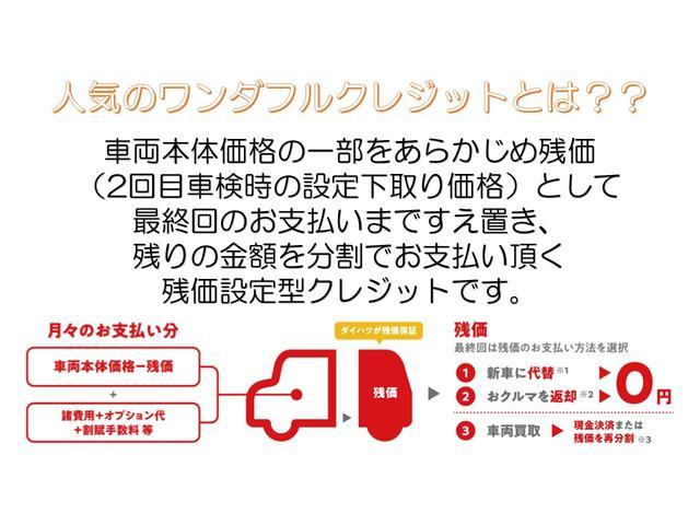 タントカスタムRS 両側パワースライドドア キーフリー(石川県)の中古車