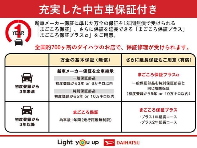 タフトGターボ 4WD ドライブレコーダー(長野県)の中古車